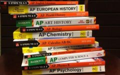Easiest AP classes available